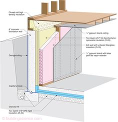 This is the highest R-value way to insulate a basement or crawlspace. However, missing from this diagram is required fire blocking!
