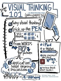 graphic facilitation - Google Search