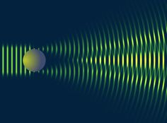 The diagram illustrates how two points on a droplet surface can scatter light and act as sources of outgoing spherical waves. The scattered waves overlap and interfere. Where wave crests of the same sign coincide the light intensity is increased. Where the waves have opposite amplitudes they destructively interfere to give low intensity. Scattered light from the whole droplet surface plus smaller contributions from reflected and transmitted waves combine to form a diffraction pattern - a…