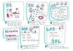 @londones crea su secuencia visual en #dibujamelas http://dibujamelas.blogspot.com.es/2015/12/la-secuencia-de-mercedes.html