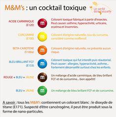 #m&m cocktail #toxique ! @LaSanteAssiette via @Mj0glutenVG  pic.twitter.com/GPgsnvOnUn