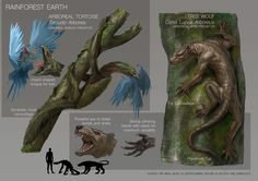 ArtStation - Evolution Project - Low Gravity Earth, Dan Iorgulescu