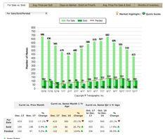 Lake Arrowhead Stats
