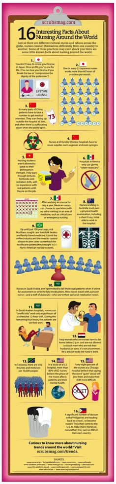 16 interesting facts about nursing around the world! #Nurses #Interesting #Facts