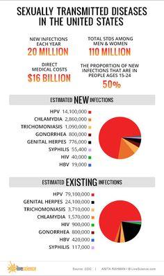 10 Best Epidemiology Db 3 Ideas Health Policy Health Education Public Health Jobs