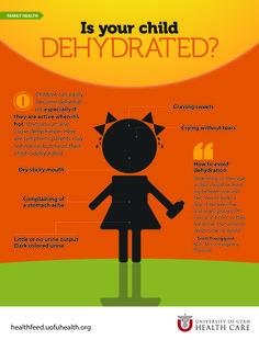 Is Your Child Dehydrated? | Health Feed, Expert Health News & Information #health #kids #water