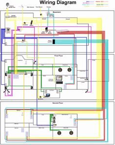 wiring of the distribution board with rcd single phase home supply rh pinterest com electrical home wiring parts electrical home wiring diagrams