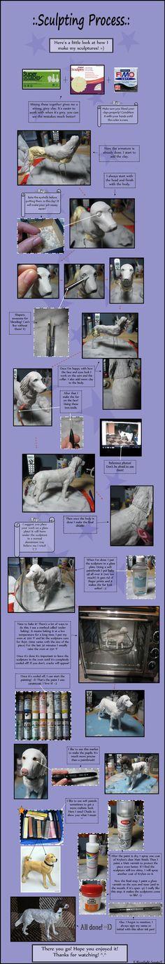 sculpting process: dog