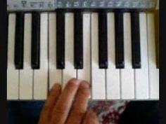 The easiest way  to learn chords on the keyboard/piano.Part 1