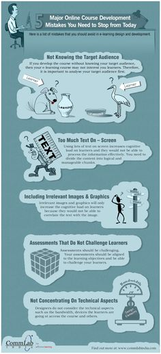 5 E-learning Development Mistakes You Need to Avoid [Infographic]