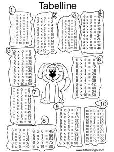 Tavola pitagorica per bambini da stampare cerca con google didattica pinterest logico - La tavola pitagorica da stampare ...