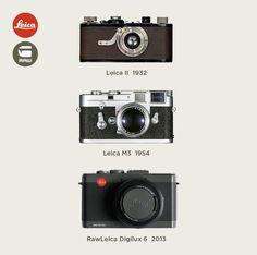 Leica by G-Star RAW