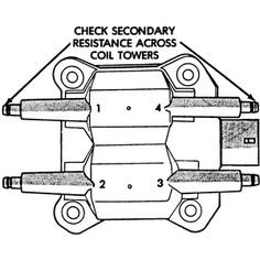 Primary Coil Pack Resistance Values for Subaru Ignitions