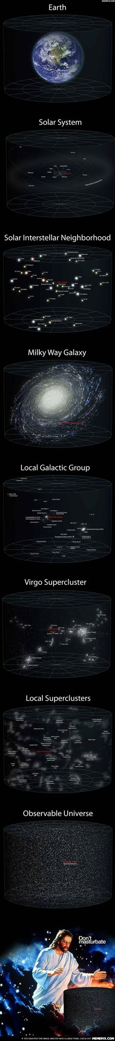 So, this is the universe as I understand it...
