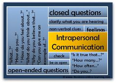 How can you improve on your Intrapersonal Communication Skills. Check out these helpful hints. Intrapersonal Communication, What Is Communication, Job Search Tips, Give It To Me, How To Get, School Stuff, Helpful Hints, Online Business, Social Media