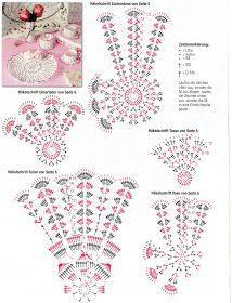 Lace tea cup by Miss Rose Sister Violet crochet lace teacup tea light teacup lace teacup for party decor party favors Diy Crochet Basket, Crochet Bowl, Crochet Diy, Thread Crochet, Crochet Motif, Crochet Crafts, Crochet Doilies, Crochet Applique Patterns Free, Crochet Diagram