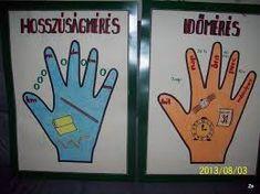 """Képtalálat a következőre: """"osztály dekoráció"""" Art Activities, Teaching Math, Classroom Decor, Einstein, Clip Art, Education, School, Techno, Kids"""