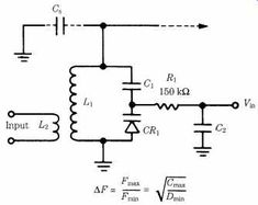 Variable capacitors in RF circuits Ham Radio Operator, Compressed Air, High Voltage, Variables, Conductors, Circuits