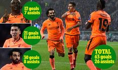 Can Liverpool front 3 fire them to Champions League glory? | Daily Mail Online