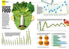 Info graphic on India's food inflation (Contact me for freelance infographic designing : kush.santosh@gmail.com)   Продвижение сайта ! Эксклюзивный сервис от компании SEOBCN мы находимся в Барселоне http://nensi.net/trust_sites/