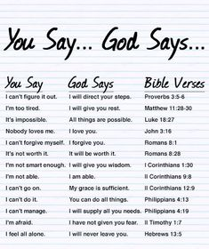 You say - God says...