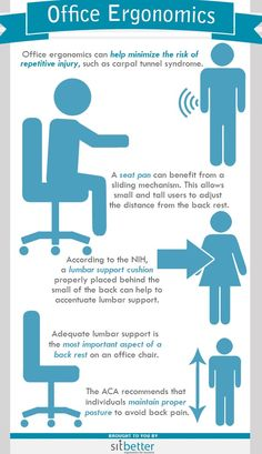 S Cube Ergonomics Private Limited Floor, Outer Ring Road, B.Narayanpura, adjacent to Volkswagen showroom Bangalore - India Back Support Pillow, Support Pillows, Volkswagen Showroom, Cool Office Desk, Kneeling Chair, Employee Wellness, Sitting Posture, Carpal Tunnel Syndrome, Patio Chair Cushions