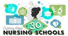 Top 30 Cutting Edge Nursing Schools