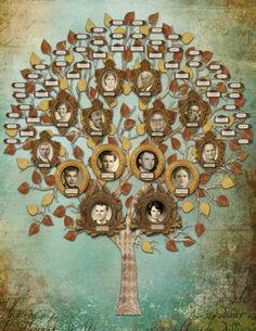 Family Tree Design Custom Five Generation by CreativeFamilyTree, $380.00