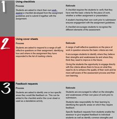 The LSE Teaching and Learning Centre homepage Great Thinkers, Self Assessment, Business School, Learning Centers, Higher Education, Centre, Presentation, Student, Teaching