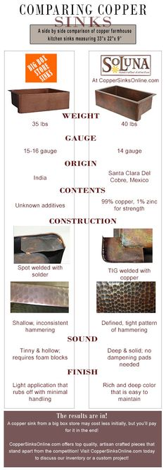Comparing copper sinks - An easy guide to help compare cheap box store brands to the quality of artisan crafted copper!