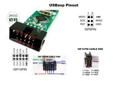 usbBasp with Arduino Mega