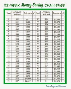 52 Week Money Savings Challenge - Love doing it in reverse and you can save almost $1400 in a year!!