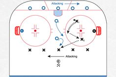 Drill of the Week: Lightning Game Lightning Game, Area Games, Hockey Drills, Youth Hockey, Quick Reads, One Team, Rebounding, Games To Play, Coaching