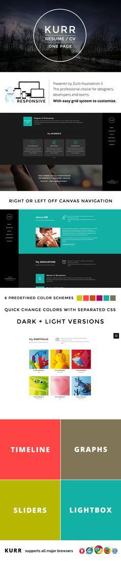 30+ Creative Responsive Resume WordPress Themes