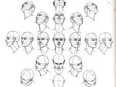 como dibujar posiciones de caras Gráficos que muestran como dibujar partes del cuerpo y otros