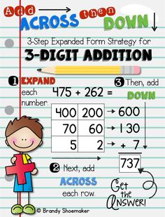 Add Across, Then Down: Expanded Form Strategy for Addition Subtraction Strategies, Math Strategies, Math Resources, Addition Strategies, Fourth Grade Math, Second Grade Math, Grade 3, Number Anchor Charts, Math Addition