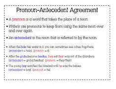 Printables Pronoun And Antecedent Worksheet pronouns and their antecedents worksheet englishlinx com board pronoun antecedent agreement anchor chart