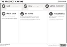 This Product Canvas works with Lean Startup, Customer Development, Business Model Generation, Scrum, and Lean UX. Design Thinking, Proposition De Valeur, Modelo Canvas, Process Chart, Business Model Canvas, Vision Statement, Statement Template, Presentation, Learning