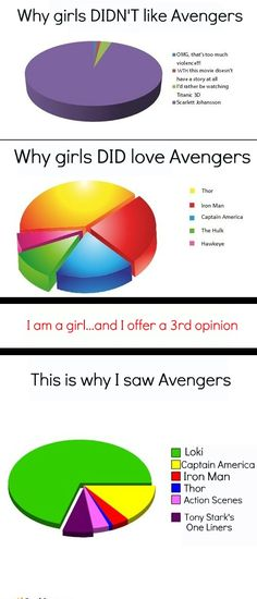 The reason girls (like me) REALLY saw Avengers. Loki, Captain America, Tony Stark.