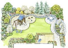Similar Ideas. Landscape Design PlansBACKYARD ...