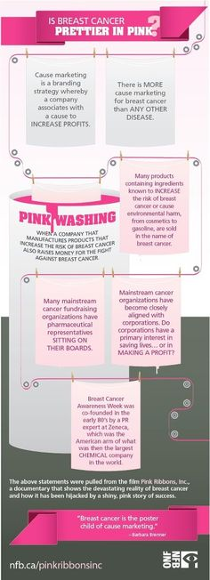 Pinkwashing. Let's talk about the CAUSES of cancer and how dollars need to go to actual research, not flashy marketing campaigns and special packaging.