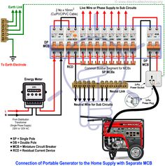 Wiring of Portable Generator to Home Supply with Separate MCB Basic Electrical Wiring, Electrical Circuit Diagram, Electrical Projects, Electrical Installation, Electronics Projects, Electronics Components, Generator Shed, Emergency Generator, Portable Generator