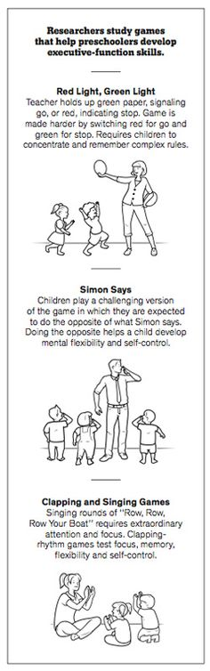Simon Says Don't Use Flashcards NYTimes By Tara Parker-Pope. Great activities for kids to develop executive-function skills. Can use some during class, IM, on the swing, therapy etc. Can adapt for adults as well