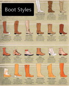 Styles of Boots