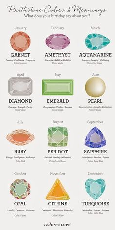 what does your birthday say about you? birthstone colors and meanings...discover yours