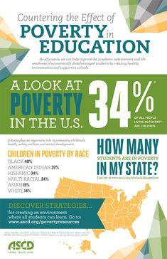 25 Inequality Ideas Inequality Infographic Poverty Children