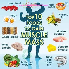 If your are too skinny, then start eating Muscle Building Foods To Gain Mass! Have a look on the top 10 foods to gain Muscle Mass! Healthy Fats Foods, Fat Foods, Clean Foods, Protein Foods, Protein Sources, Whey Protein, High Protein, Weight Gain Meals, Healthy Weight Gain
