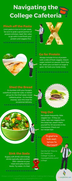 How To Eat Healthy In College [33 tips PDF + 'navigating the cafeteria' infographic] | Weight Loss Solutions Orlando Gainesville Deland Ocala Jacksonville Florida