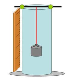 """What happens to a rubber band's stretch when you heat it up? Explore Hooke's Law in the """"Rubber Band Elasticity and Temperature"""" hands-on #science project. [Source: Science Buddies, http://www.sciencebuddies.org/science-fair-projects/project_ideas/ApMech_p026.shtml?from=Pinterest] #STEM #scienceproject"""
