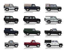 Land Rover Defender | LandRover #Defender